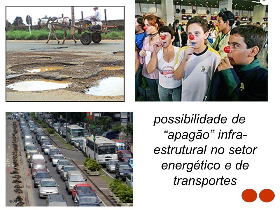 possibilidade de apagão infra-estrutural no setor energético e de transportes