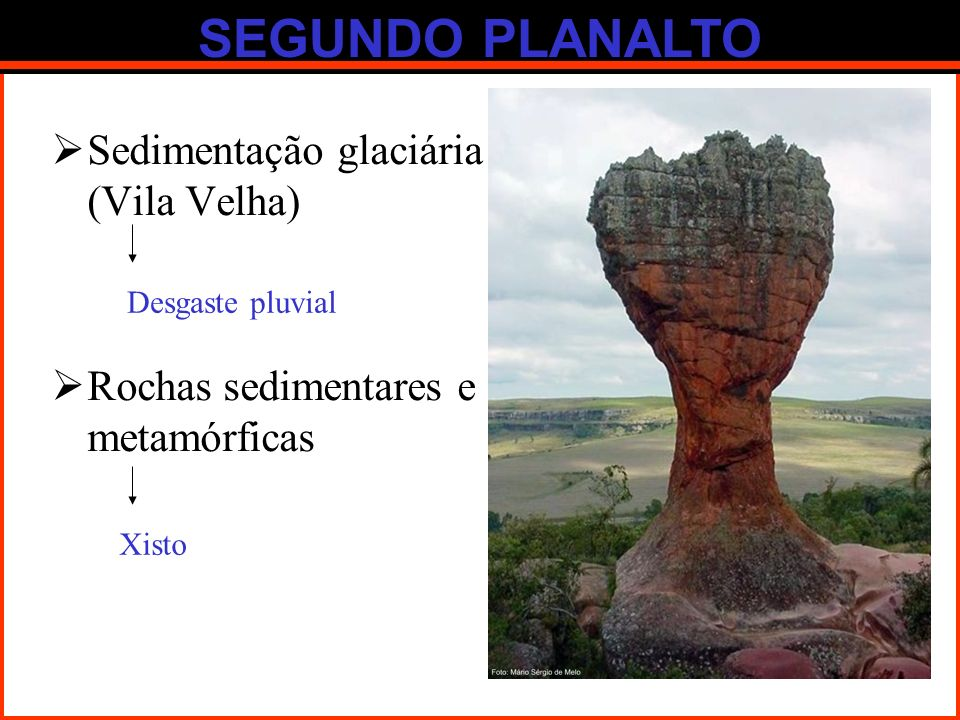 SEGUNDO PLANALTO Sedimentação glaciária (Vila Velha)