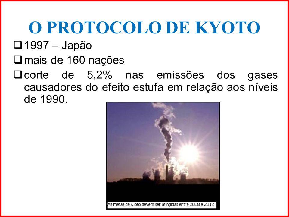 O PROTOCOLO DE KYOTO 1997 – Japão mais de 160 nações