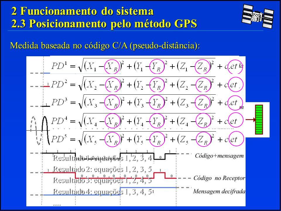 2 Funcionamento do sistema 2.3 Posicionamento pelo método GPS