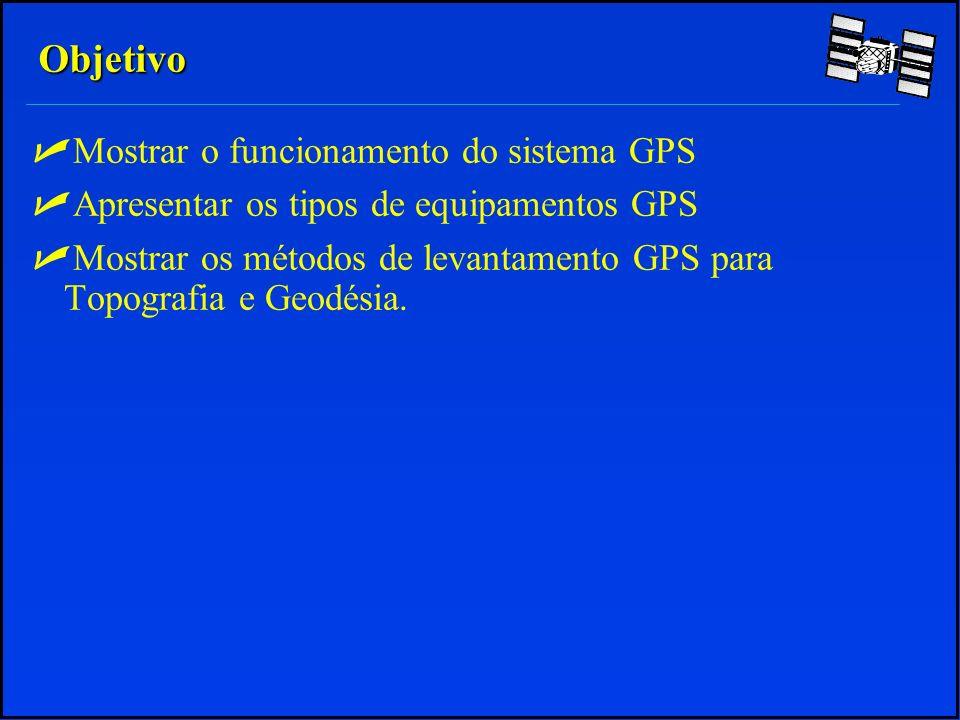 Objetivo Mostrar o funcionamento do sistema GPS
