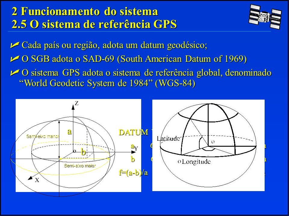 2 Funcionamento do sistema 2.5 O sistema de referência GPS