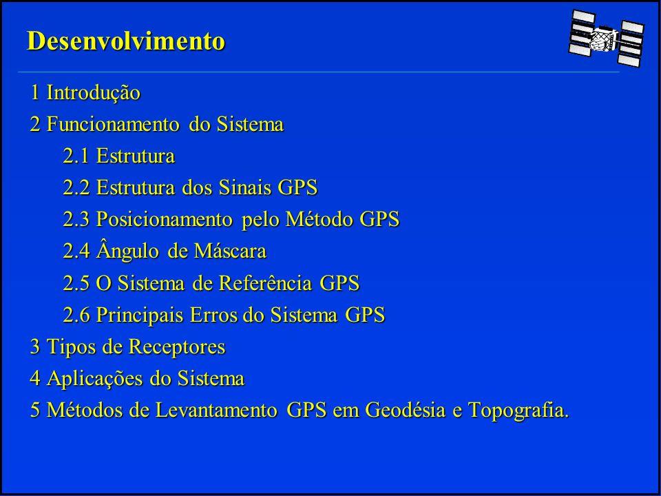 Desenvolvimento 1 Introdução 2 Funcionamento do Sistema 2.1 Estrutura