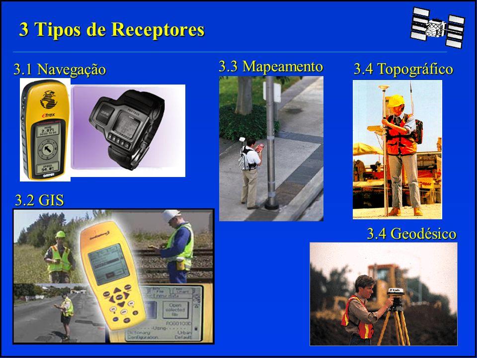3 Tipos de Receptores 3.3 Mapeamento 3.1 Navegação 3.4 Topográfico