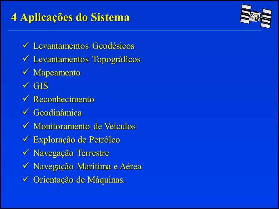 4 Aplicações do Sistema Levantamentos Geodésicos