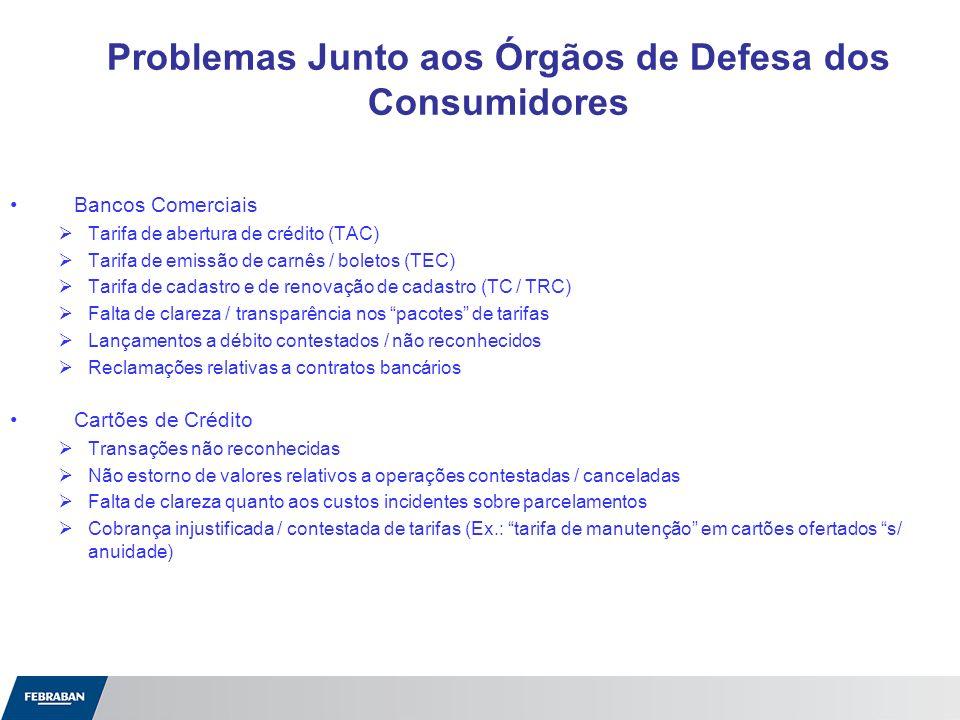 Problemas Junto aos Órgãos de Defesa dos Consumidores