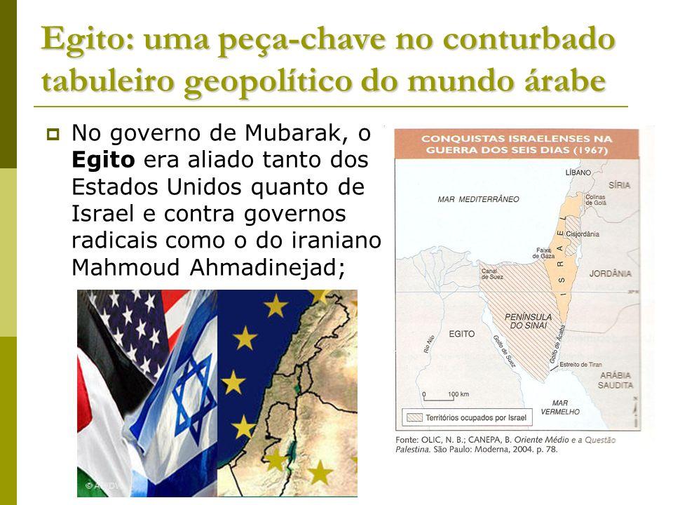 Egito: uma peça-chave no conturbado tabuleiro geopolítico do mundo árabe