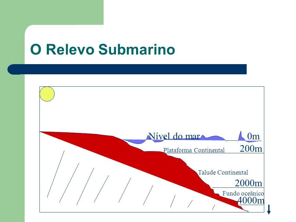 O Relevo Submarino S Nível do mar 0m 200m 2000m 4000m