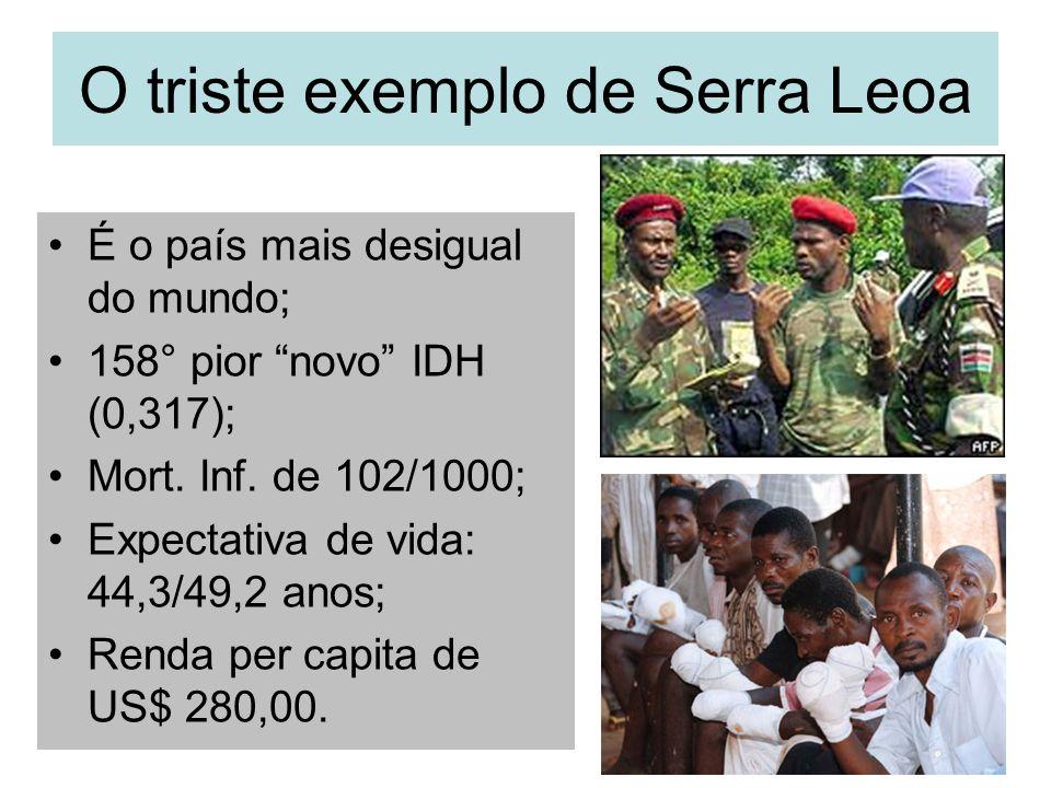 O triste exemplo de Serra Leoa