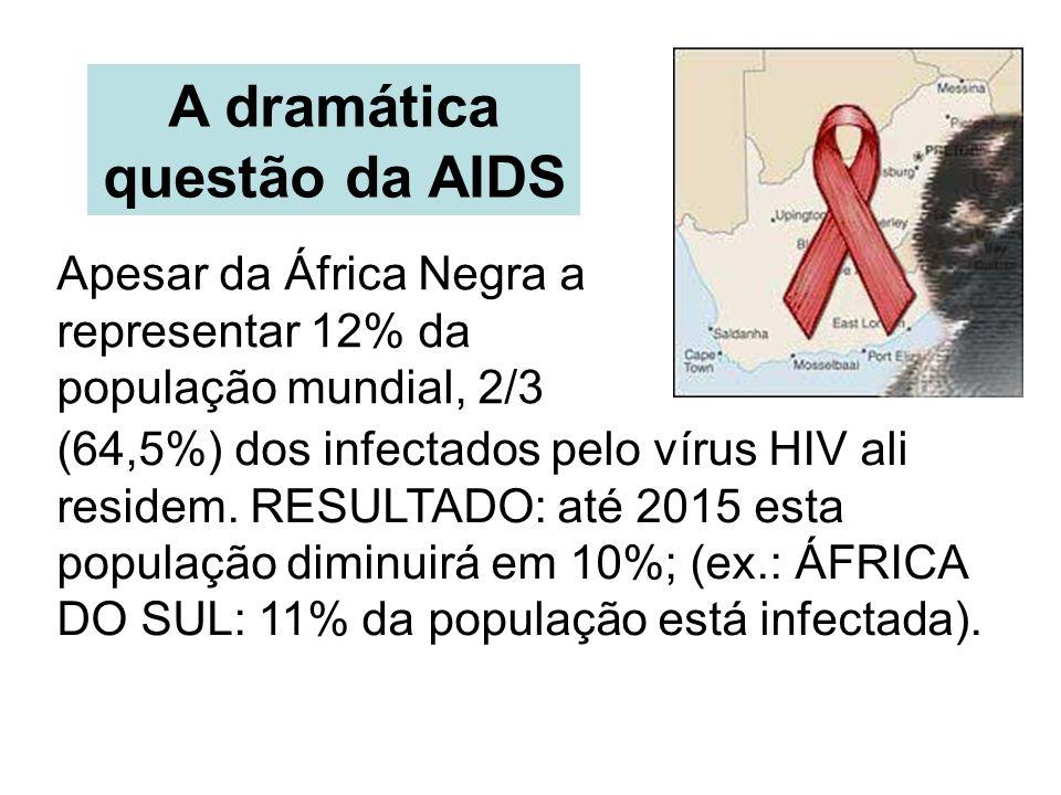 A dramática questão da AIDS
