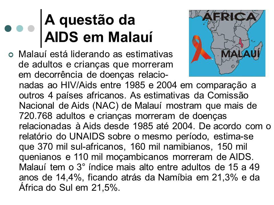 A questão da AIDS em Malauí