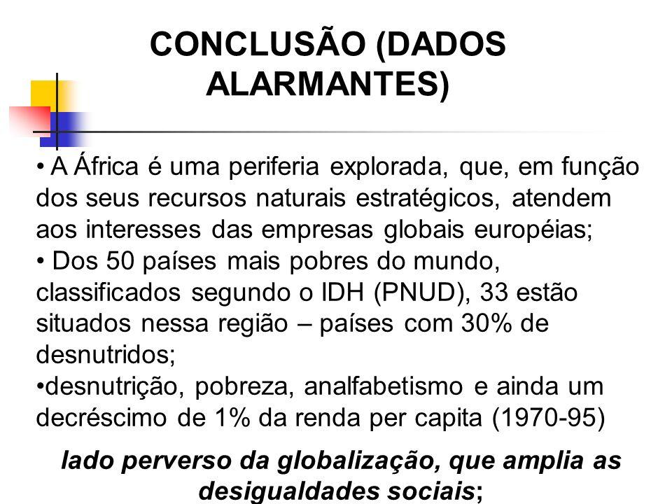 CONCLUSÃO (DADOS ALARMANTES)