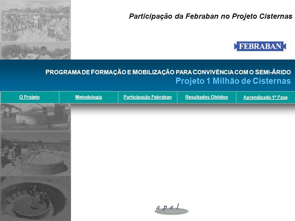 Participação da Febraban no Projeto Cisternas