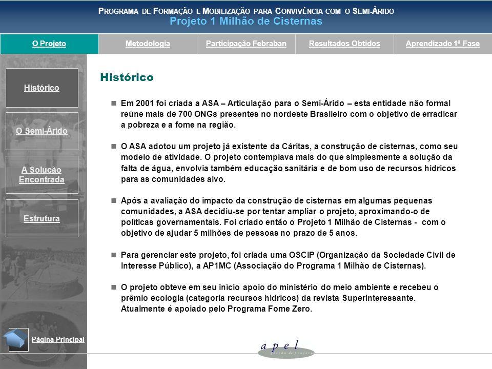 O ProjetoHistórico. Histórico.