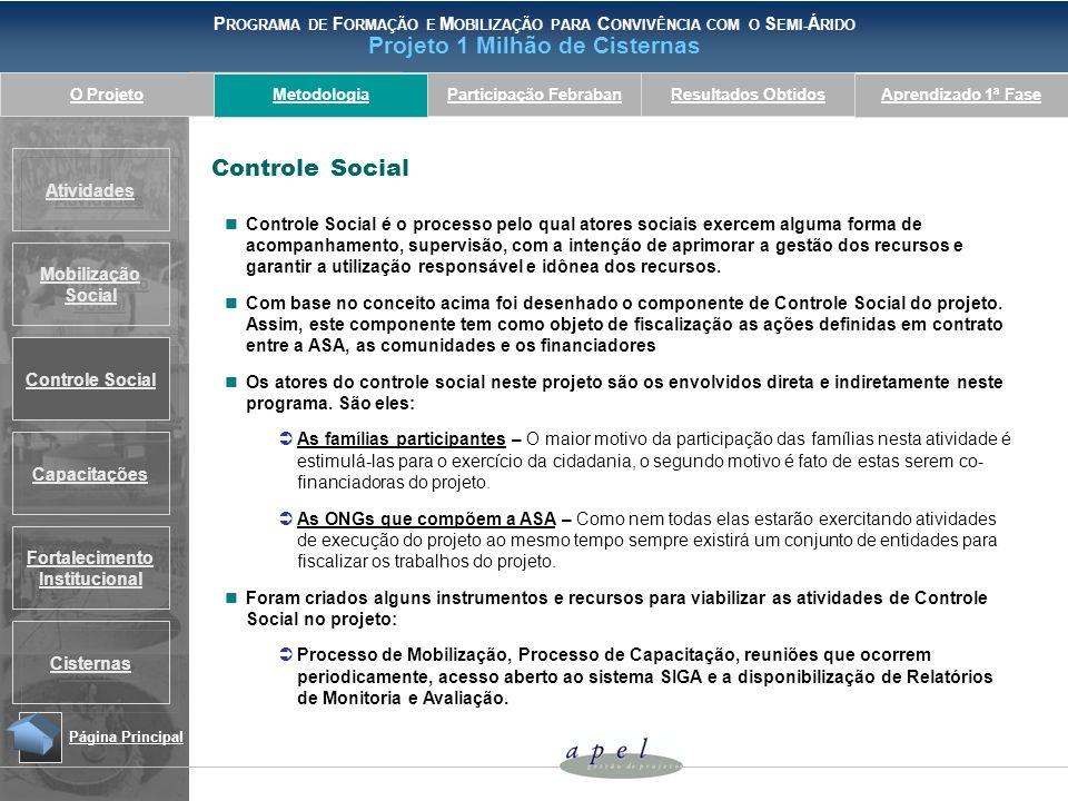 Metodologia Controle Social.