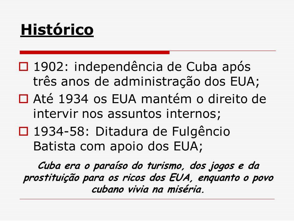 Histórico 1902: independência de Cuba após três anos de administração dos EUA; Até 1934 os EUA mantém o direito de intervir nos assuntos internos;