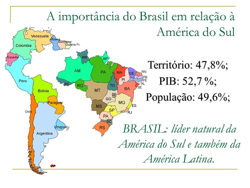 A importância do Brasil em relação à América do Sul