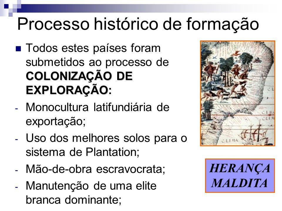 Processo histórico de formação