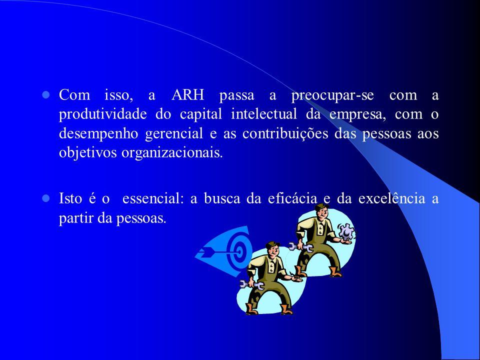 Com isso, a ARH passa a preocupar-se com a produtividade do capital intelectual da empresa, com o desempenho gerencial e as contribuições das pessoas aos objetivos organizacionais.