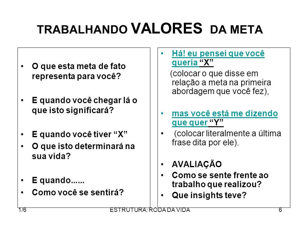TRABALHANDO VALORES DA META