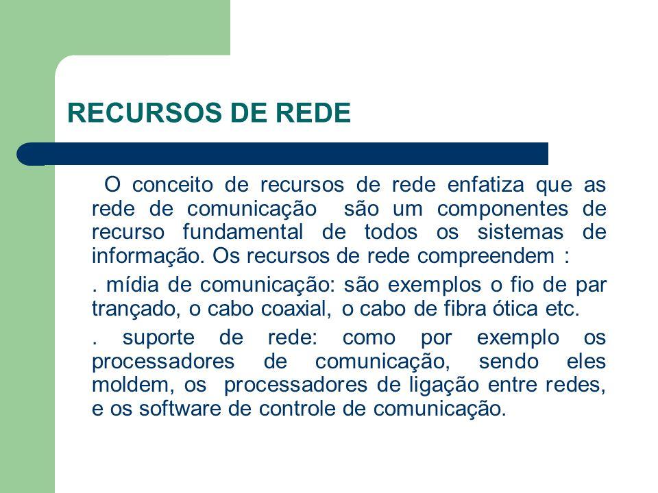 RECURSOS DE REDE