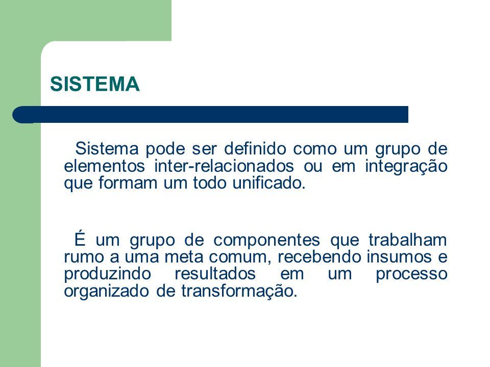 SISTEMA Sistema pode ser definido como um grupo de elementos inter-relacionados ou em integração que formam um todo unificado.