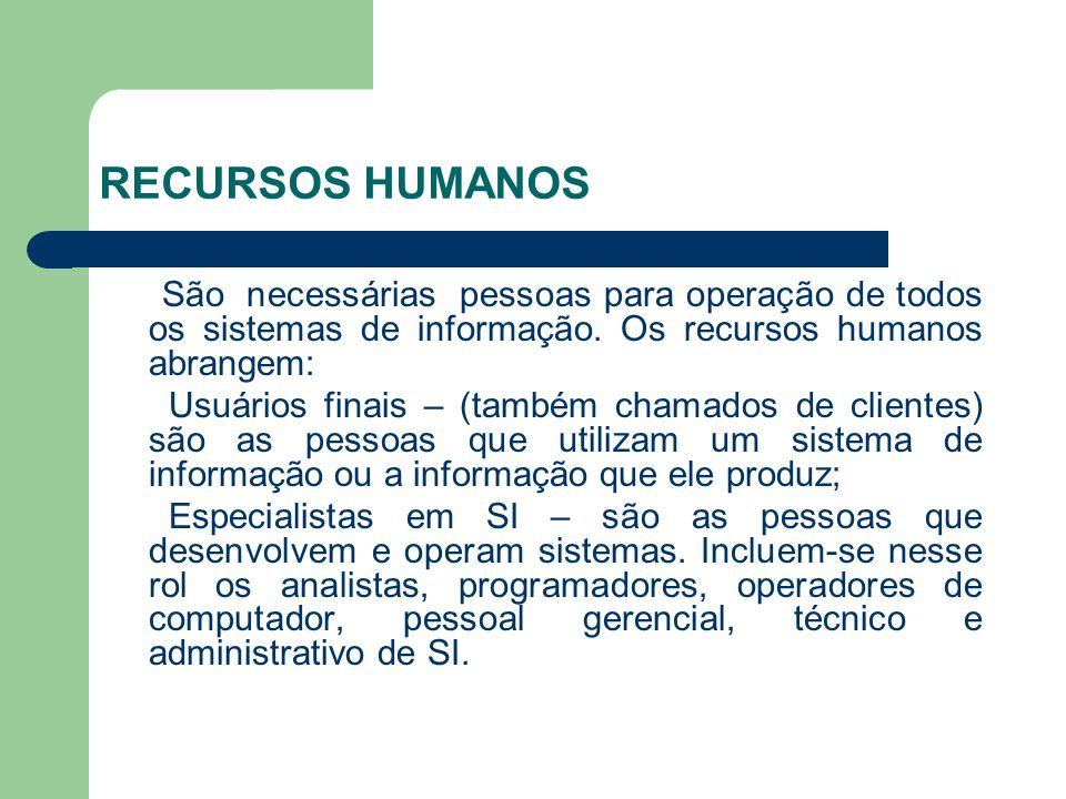 RECURSOS HUMANOS São necessárias pessoas para operação de todos os sistemas de informação. Os recursos humanos abrangem: