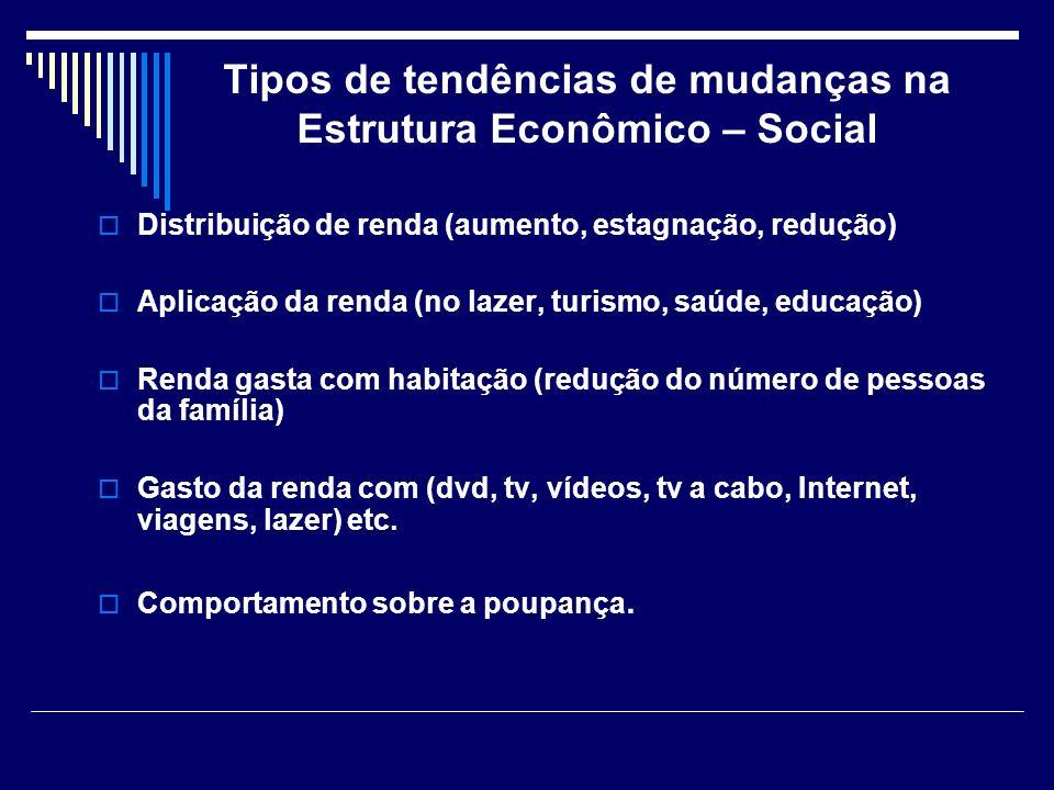 Tipos de tendências de mudanças na Estrutura Econômico – Social