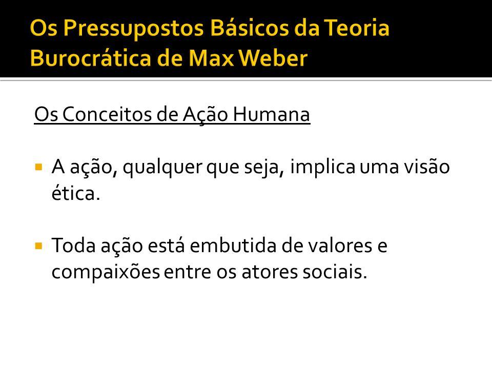 Os Pressupostos Básicos da Teoria Burocrática de Max Weber