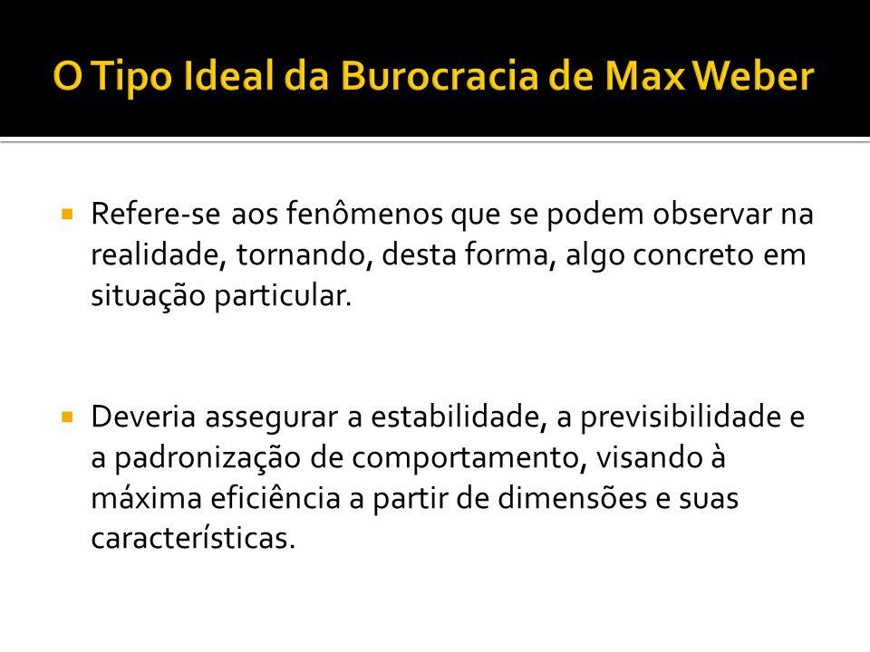 O Tipo Ideal da Burocracia de Max Weber