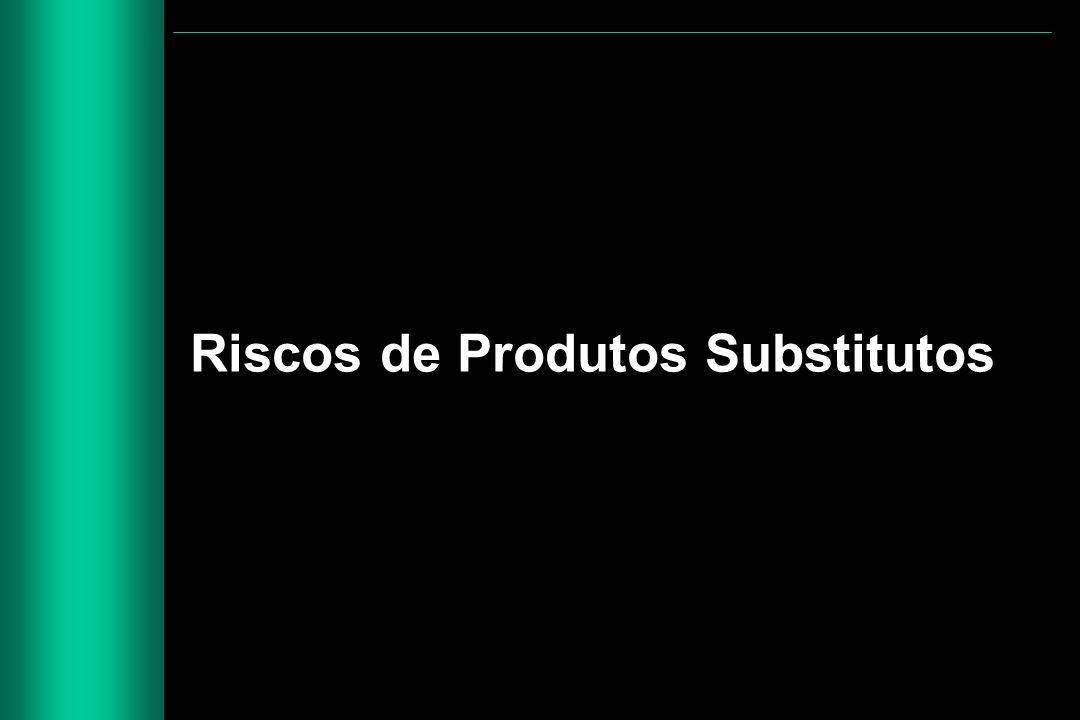 Riscos de Produtos Substitutos