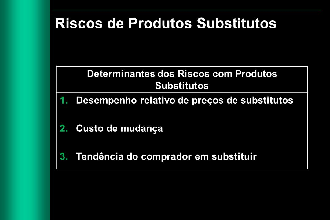 Determinantes dos Riscos com Produtos Substitutos
