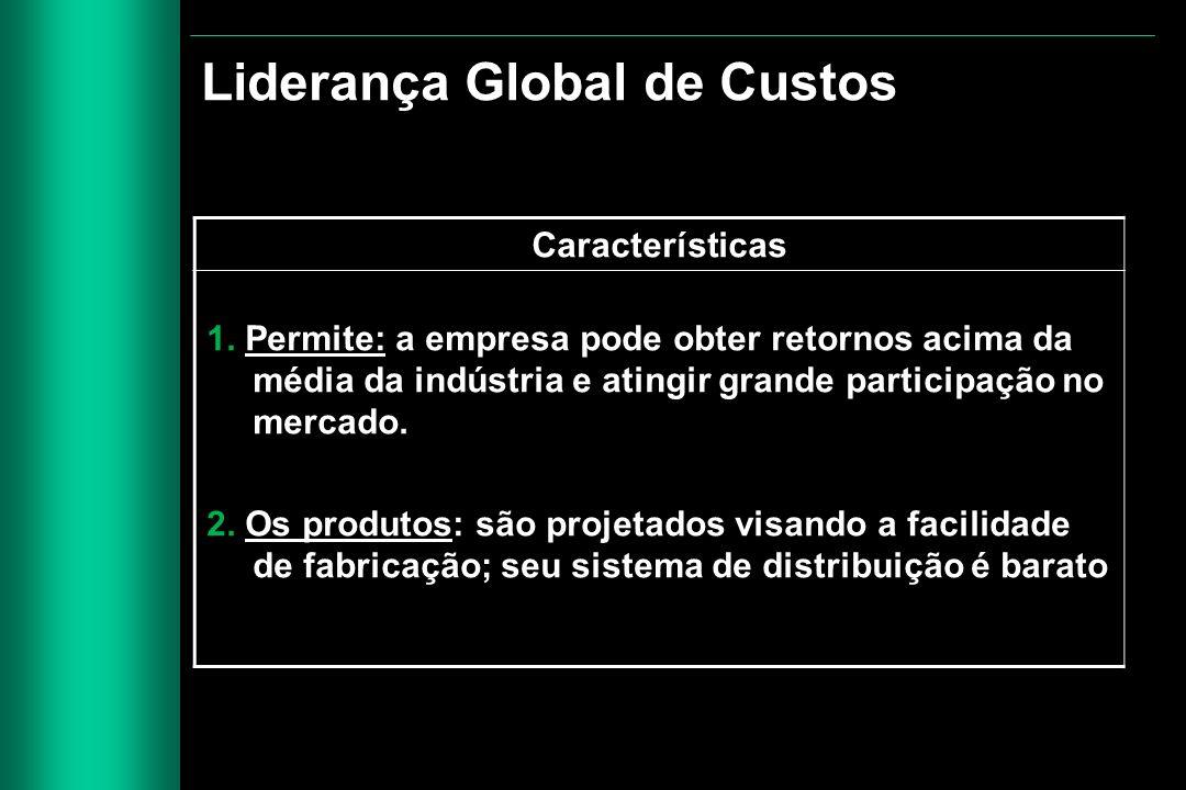 Liderança Global de Custos
