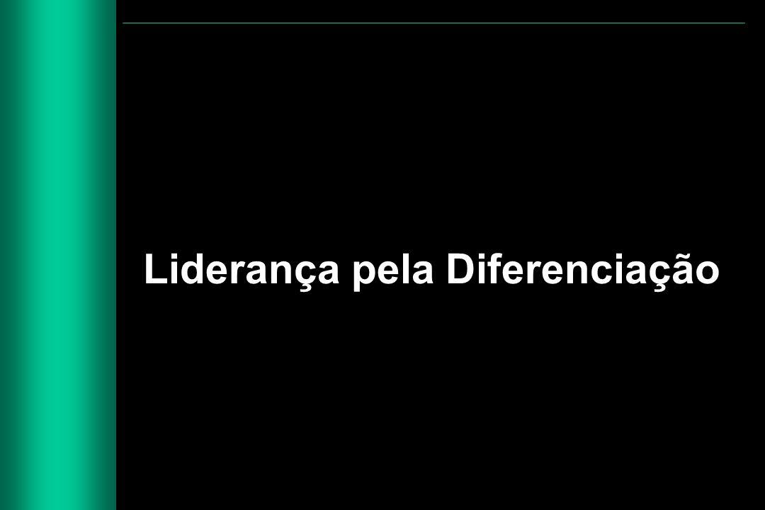 Liderança pela Diferenciação