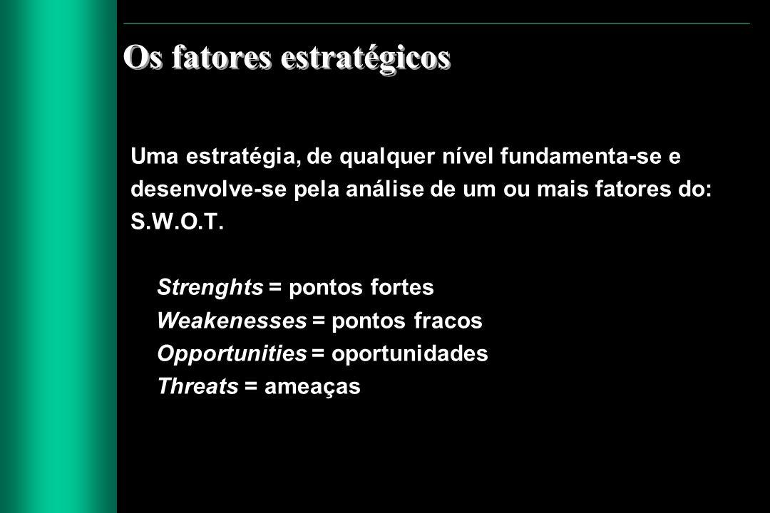 Os fatores estratégicos