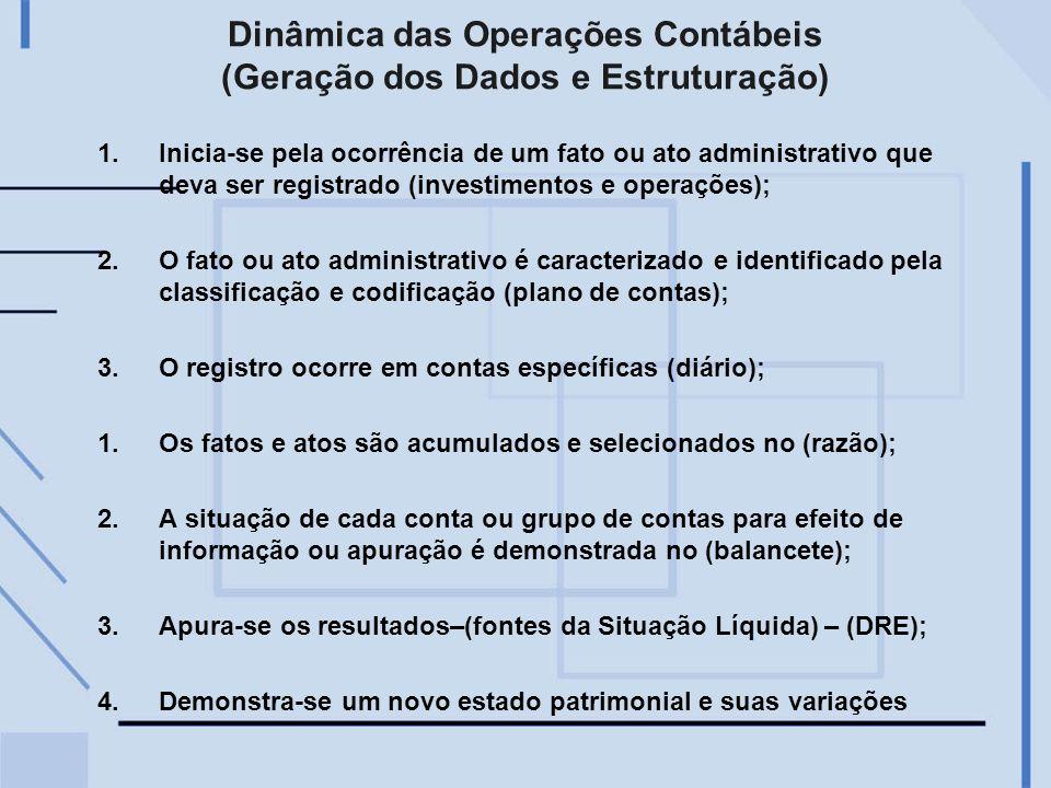 Dinâmica das Operações Contábeis (Geração dos Dados e Estruturação)