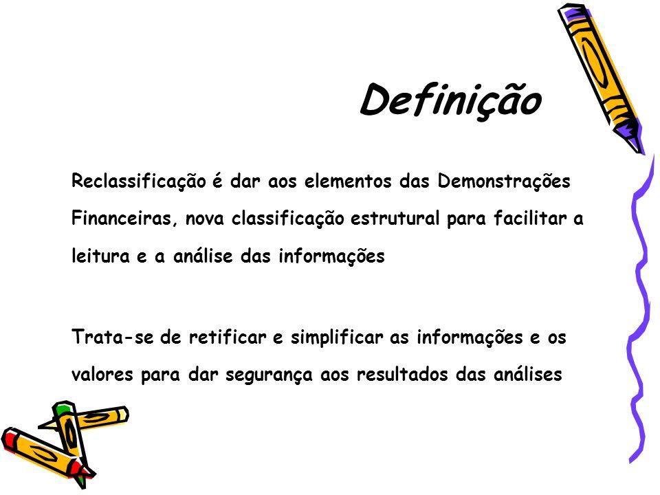 Definição Reclassificação é dar aos elementos das Demonstrações