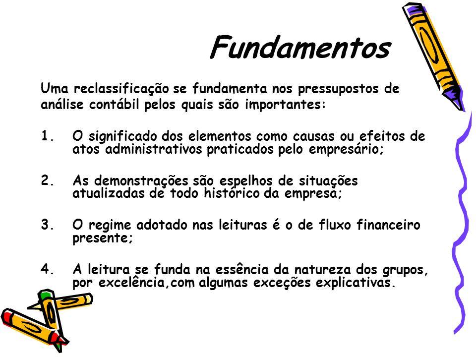 Fundamentos Uma reclassificação se fundamenta nos pressupostos de