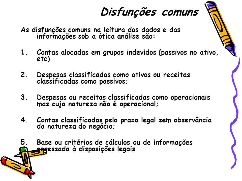 Disfunções comuns As disfunções comuns na leitura dos dados e das informações sob a ótica análise são: