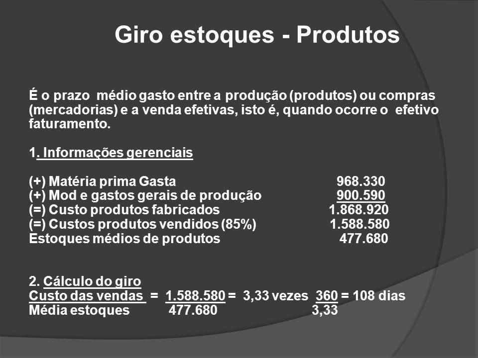 Giro estoques - Produtos