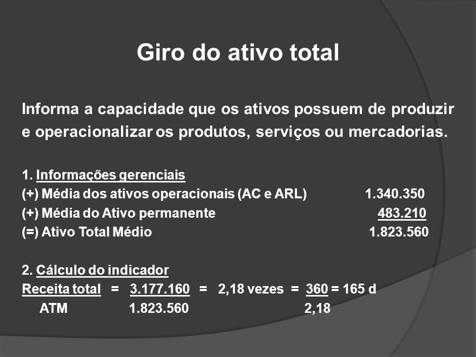 Giro do ativo totalInforma a capacidade que os ativos possuem de produzir. e operacionalizar os produtos, serviços ou mercadorias.