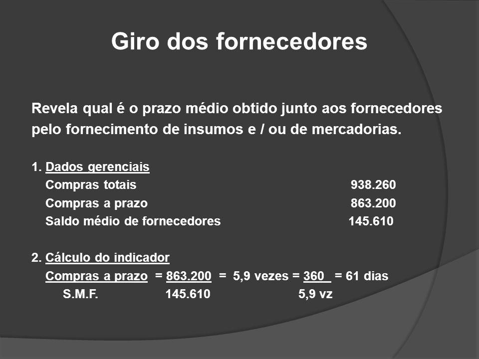 Giro dos fornecedoresRevela qual é o prazo médio obtido junto aos fornecedores. pelo fornecimento de insumos e / ou de mercadorias.