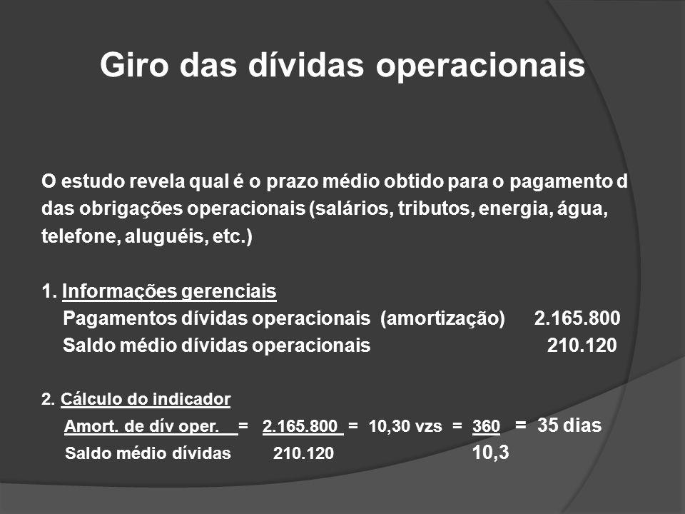 Giro das dívidas operacionais