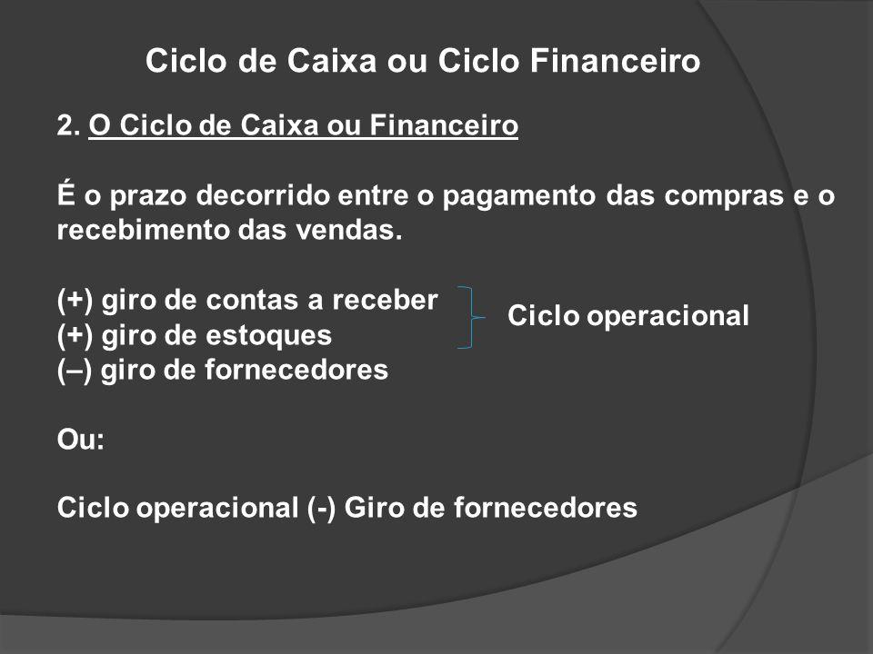 Ciclo de Caixa ou Ciclo Financeiro