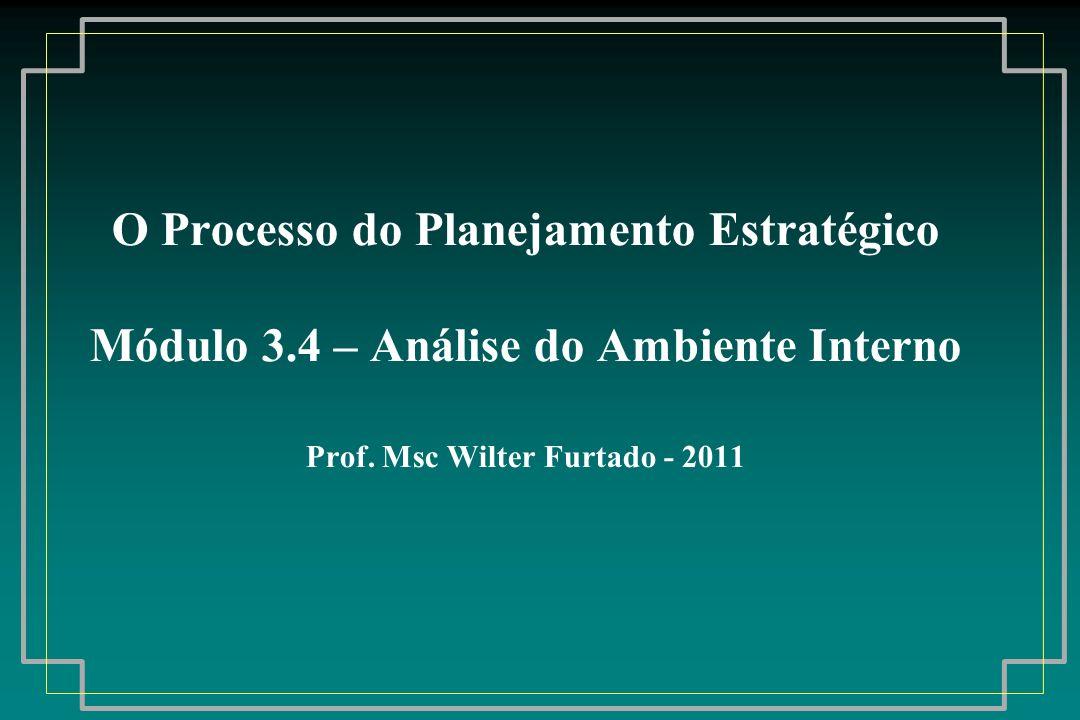O Processo do Planejamento Estratégico Módulo 3
