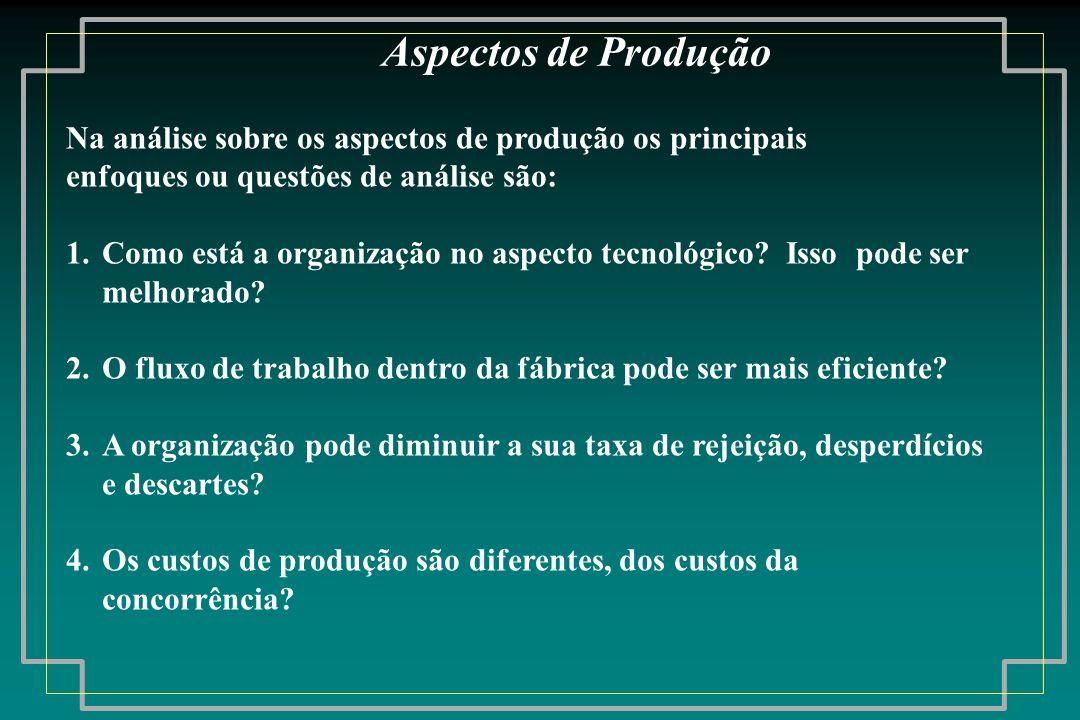 Aspectos de Produção Na análise sobre os aspectos de produção os principais. enfoques ou questões de análise são: