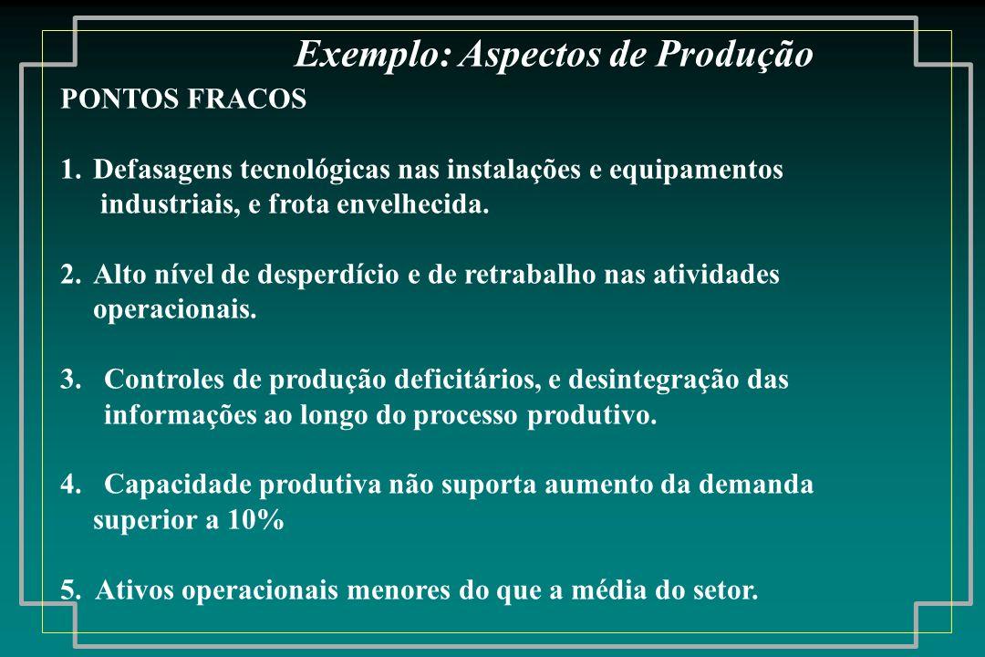 Exemplo: Aspectos de Produção