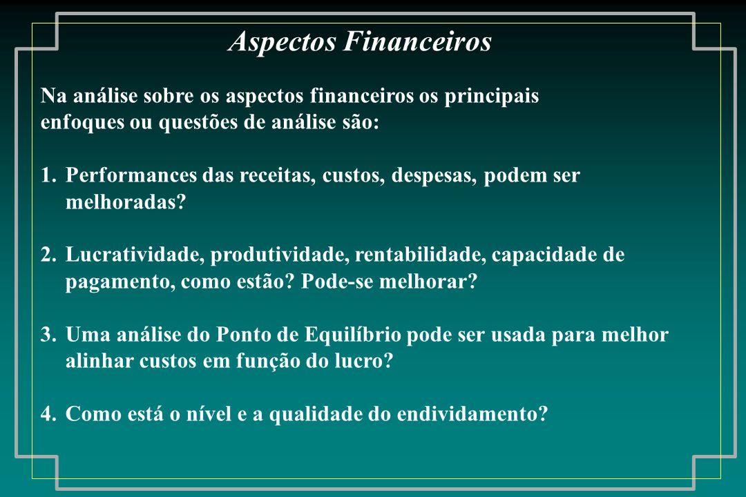Aspectos Financeiros Na análise sobre os aspectos financeiros os principais. enfoques ou questões de análise são: