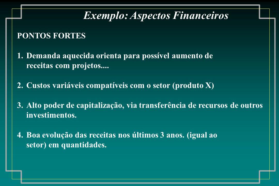 Exemplo: Aspectos Financeiros