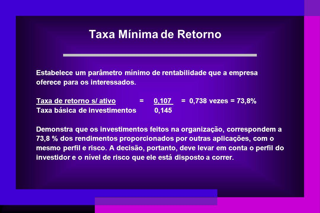 Taxa Mínima de RetornoEstabelece um parâmetro mínimo de rentabilidade que a empresa. oferece para os interessados.